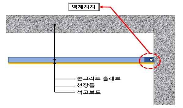 벽체지지형 천장 시스템 2D 이미지./사진제공=롯데건설